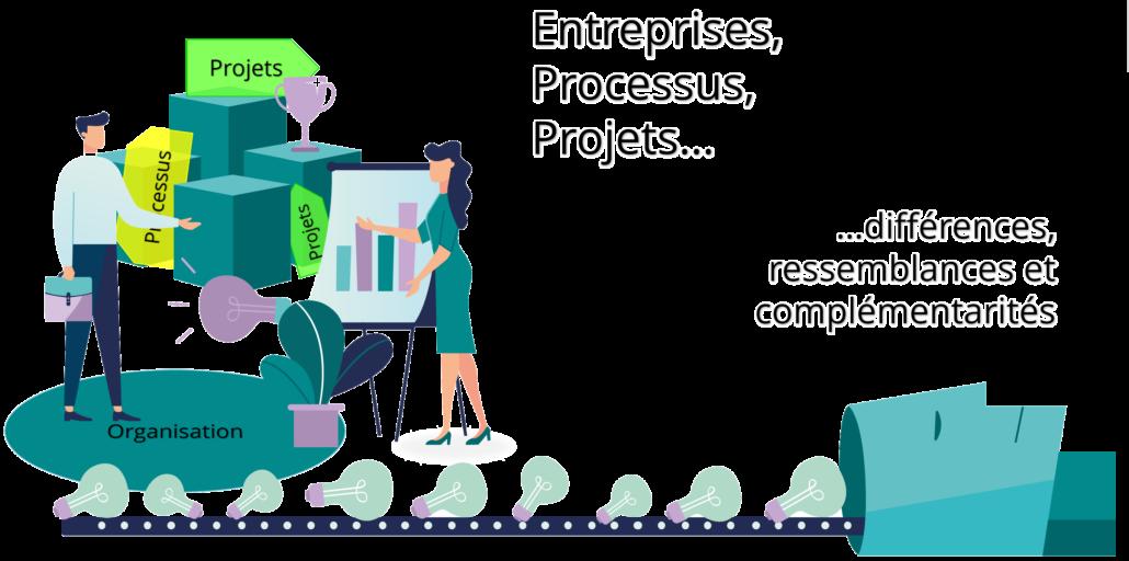 Projets. processus et entreprises